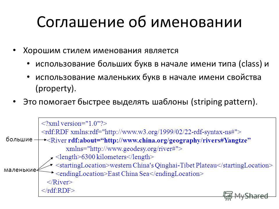 Соглашение об именовании Хорошим стилем именования является использование больших букв в начале имени типа (class) и использование маленьких букв в начале имени свойства (property). Это помогает быстрее выделять шаблоны (striping pattern).  6300 kilo