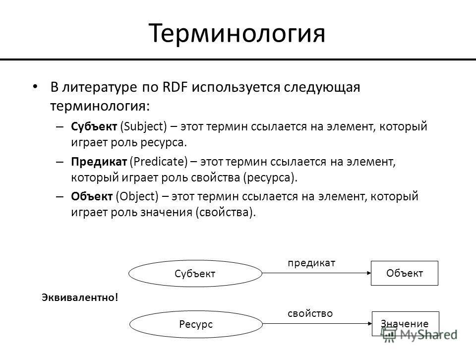 Терминология В литературе по RDF используется следующая терминология: – Субъект (Subject) – этот термин ссылается на элемент, который играет роль ресурса. – Предикат (Predicate) – этот термин ссылается на элемент, который играет роль свойства (ресурс
