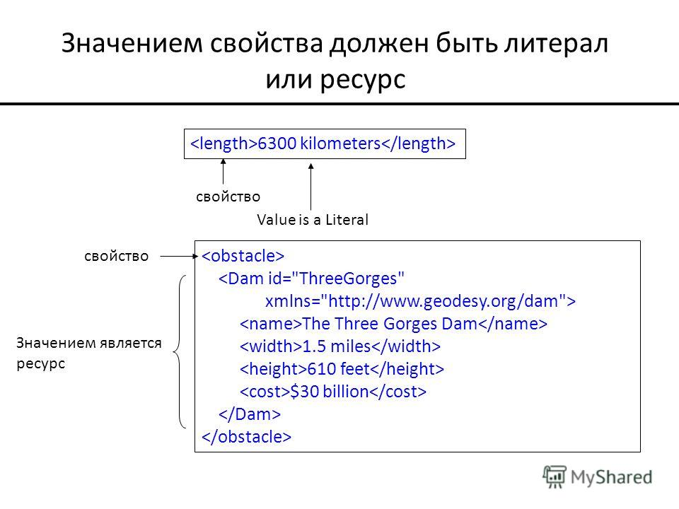 Значением свойства должен быть литерал или ресурс 6300 kilometers свойство Value is a Literal  The Three Gorges Dam 1.5 miles 610 feet $30 billion свойство Значением является ресурс