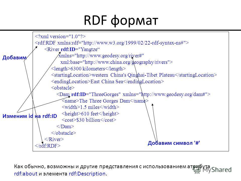 RDF формат