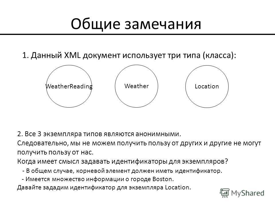 Общие замечания 1. Данный XML документ использует три типа (класса): WeatherReading Weather Location 2. Все 3 экземпляра типов являются анонимными. Следовательно, мы не можем получить пользу от других и другие не могут получить пользу от нас. Когда и