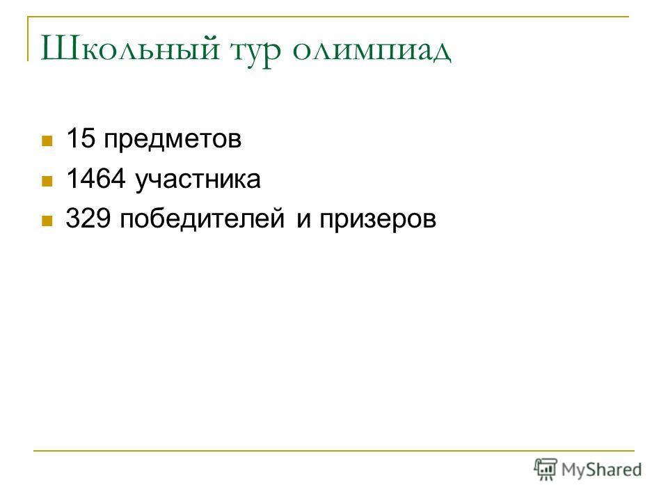 Школьный тур олимпиад 15 предметов 1464 участника 329 победителей и призеров