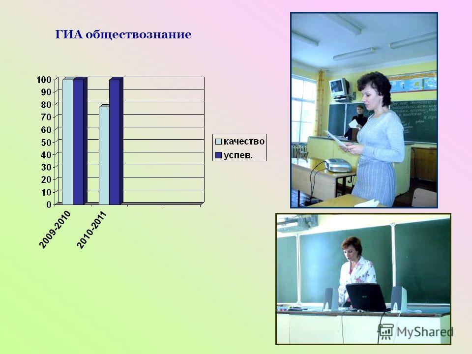 ГИА обществознание 2009-2010 2010-2011