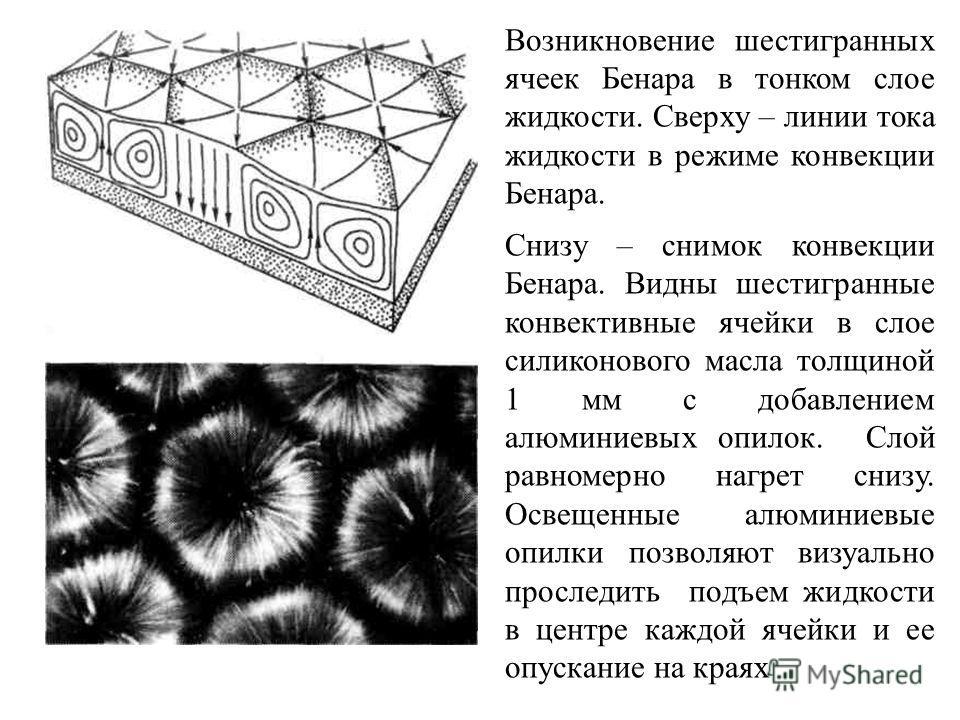 Возникновение шестигранных ячеек Бенара в тонком слое жидкости. Сверху – линии тока жидкости в режиме конвекции Бенара. Снизу – снимок конвекции Бенара. Видны шестигранные конвективные ячейки в слое силиконового масла толщиной 1 мм с добавлением алюм