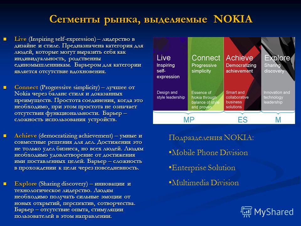 Сегменты рынка, выделяемые NOKIA Live (Inspiring self-expression) – лидерство в дизайне и стиле. Предназначена категория для людей, которые могут выразить себя как индивидуальность, родственны единомышленникам. Барьером для категории является отсутст