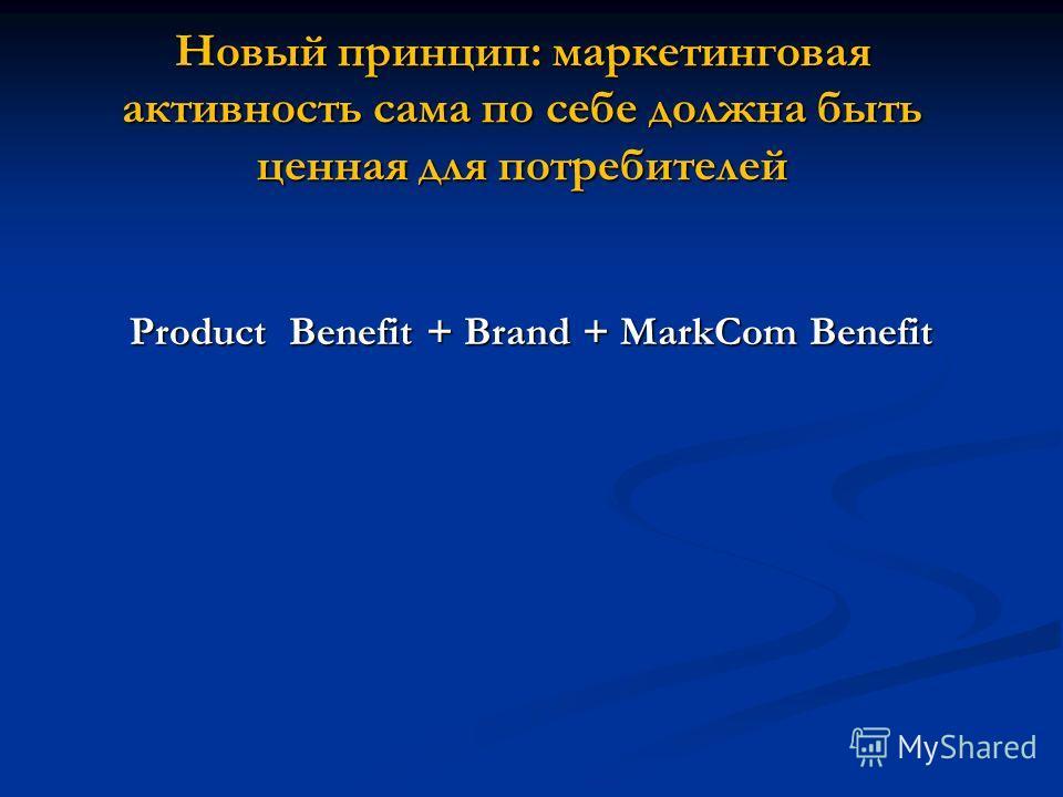 Новый принцип: маркетинговая активность сама по себе должна быть ценная для потребителей Product Benefit + Brand + MarkCom Benefit