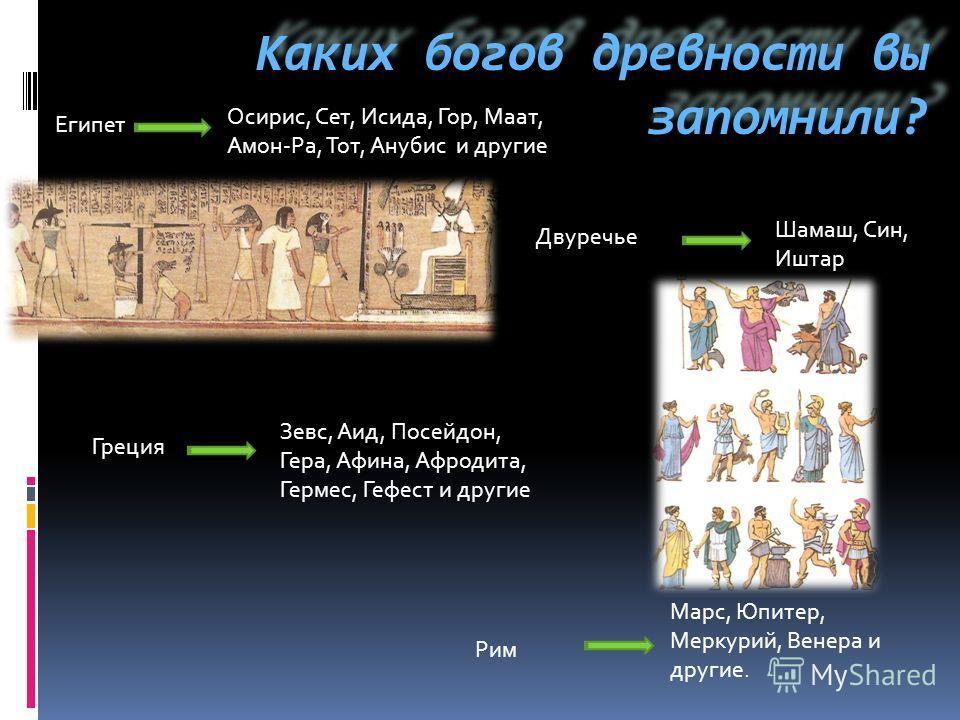 Каких богов древности вы запомнили? Египет Осирис, Сет, Исида, Гор, Маат, Амон-Ра, Тот, Анубис и другие Двуречье Шамаш, Син, Иштар Греция Зевс, Аид, Посейдон, Гера, Афина, Афродита, Гермес, Гефест и другие Рим Марс, Юпитер, Меркурий, Венера и другие.