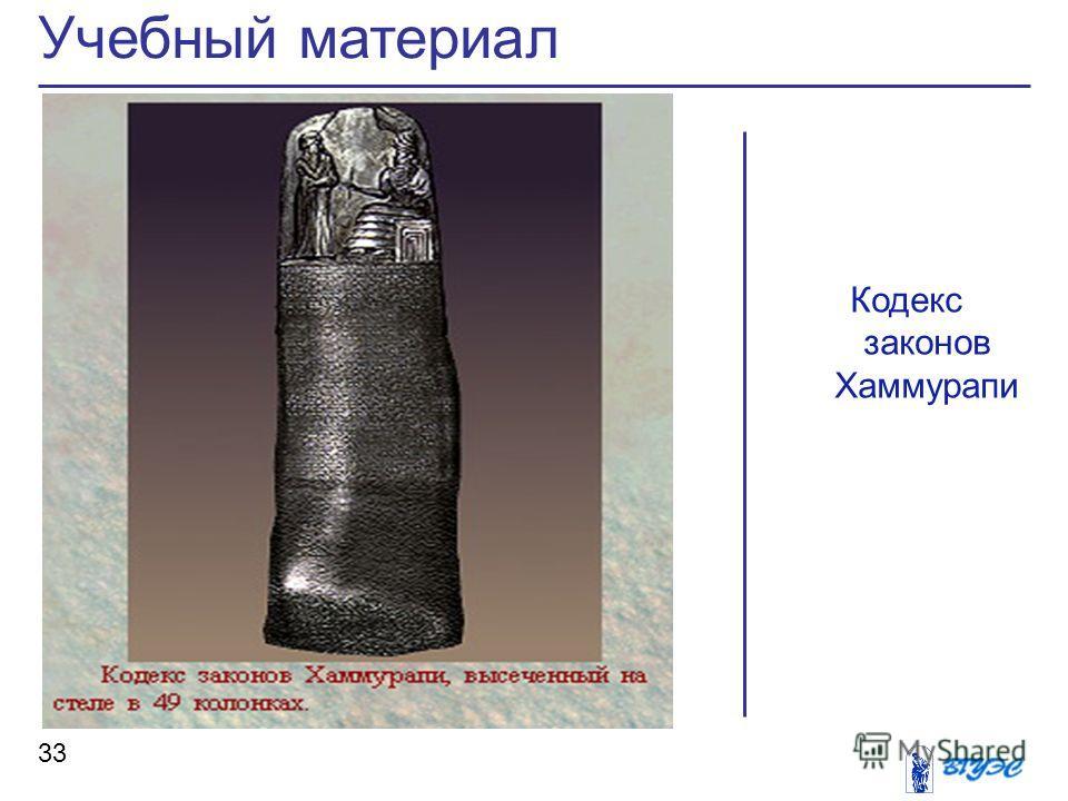 Кодекс законов Хаммурапи Учебный материал 33