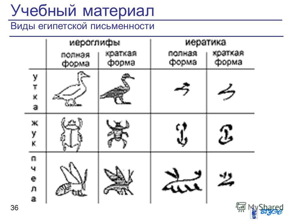 Учебный материал Виды египетской письменности 36