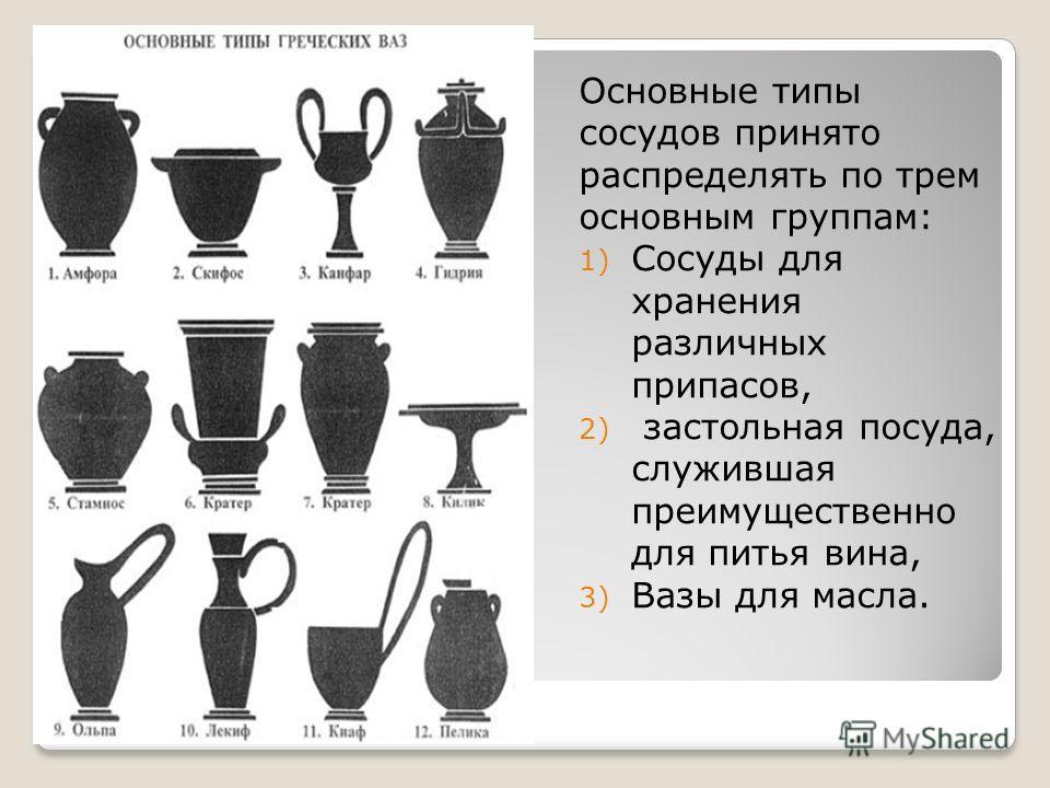 Основные типы сосудов принято распределять по трем основным группам: 1) Сосуды для хранения различных припасов, 2) застольная посуда, служившая преимущественно для питья вина, 3) Вазы для масла.