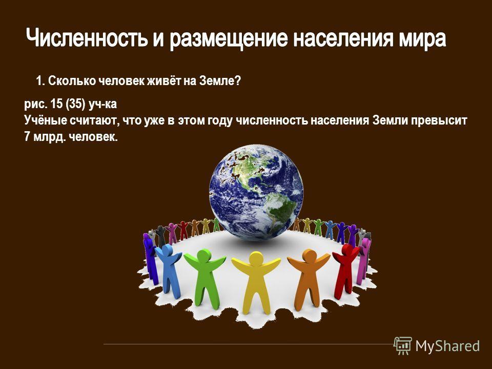 1. Сколько человек живёт на Земле? рис. 15 (35) уч-ка Учёные считают, что уже в этом году численность населения Земли превысит 7 млрд. человек.
