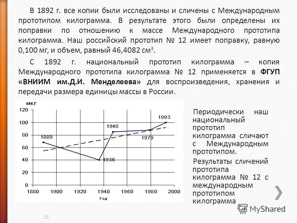 11 В 1892 г. все копии были исследованы и сличены с Международным прототипом килограмма. В результате этого были определены их поправки по отношению к массе Международного прототипа килограмма. Наш российский прототип 12 имеет поправку, равную 0,100