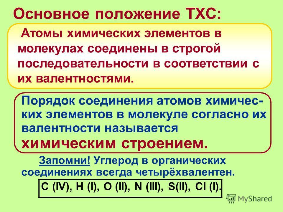 Основное положение ТХС: Порядок соединения атомов химических элементов в молекуле согласно их валентности называется химическим строением. Запомни! Углерод в органических соединениях всегда четырёхвалентен. C (IV), H (I), O (II), N (III), S(II), Cl (