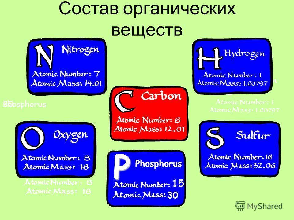 Состав органических веществP Phosphorus 15 30