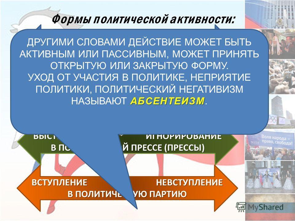 Формы политической активности: УЧАСТИЕ * НЕУЧАСТИЕ В ПОЛИТИЧЕСКОЙ ДЕМОНСТРАЦИИ УЧАСТИЕ * НЕУЧАСТИЕ В ВЫБОРАХ ВЫСТУПЛЕНИЕ * ИГНОРИРОВАНИЕ В ПОЛИТИЧЕСКОЙ ПРЕССЕ (ПРЕССЫ) ВСТУПЛЕНИЕ * НЕВСТУПЛЕНИЕ В ПОЛИТИЧЕСКУЮ ПАРТИЮ ДРУГИМИ СЛОВАМИ ДЕЙСТВИЕ МОЖЕТ БЫТ