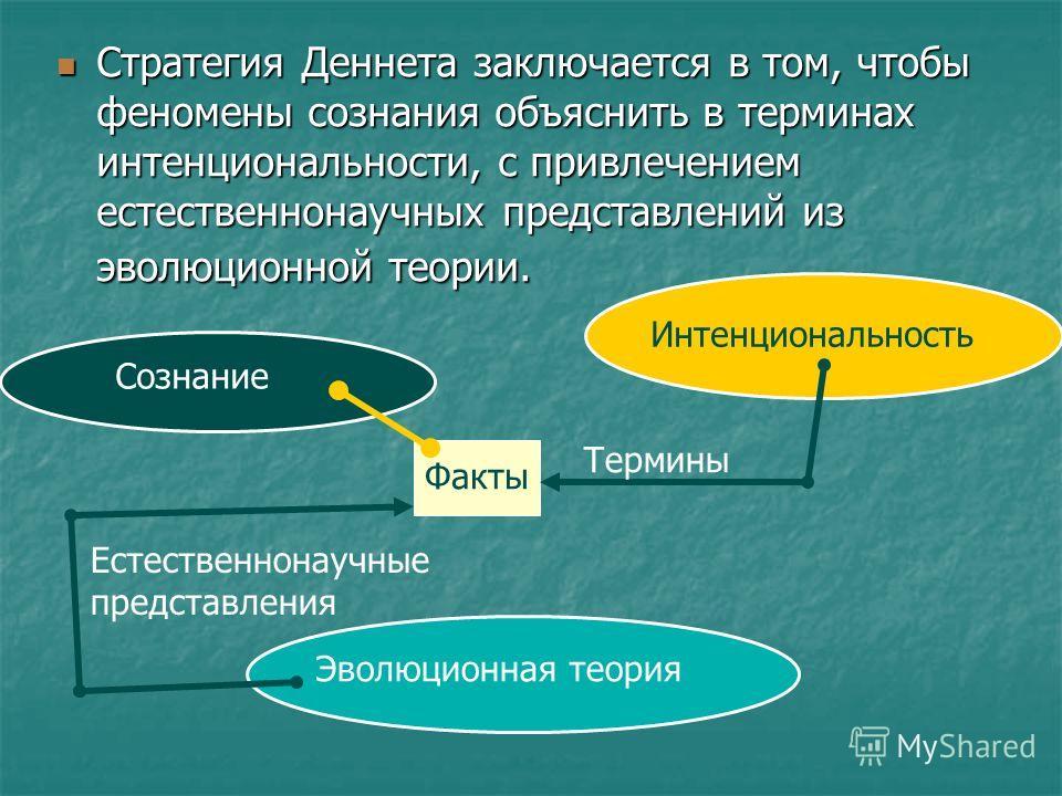 Стратегия Деннета заключается в том, чтобы феномены сознания объяснить в терминах интенциональности, с привлечением естественнонаучных представлений из эволюционной теории. Стратегия Деннета заключается в том, чтобы феномены сознания объяснить в терм