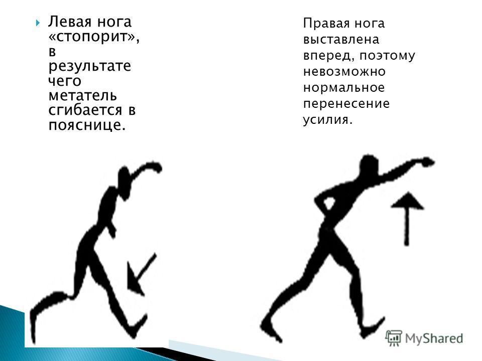 Левая нога «стопорит», в результате чего метатель сгибается в пояснице. Правая нога выставлена вперед, поэтому невозможно нормальное перенесение усилия.