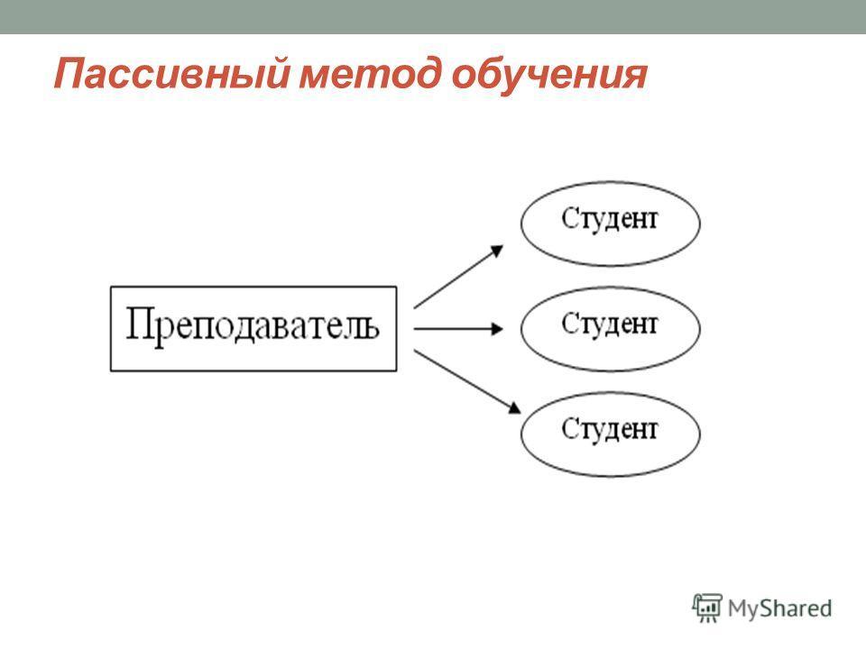 Пассивный метод обучения