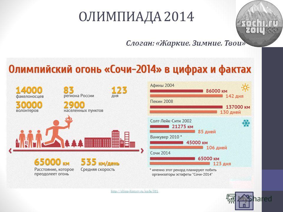 ОЛИМПИАДА 2014 Слоган: «Жаркие. Зимние. Твои» http://olimp-history.ru/node/381