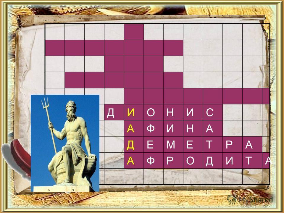 ДИОНИС АФИНА ДЕМЕТРА АФРОДИТА