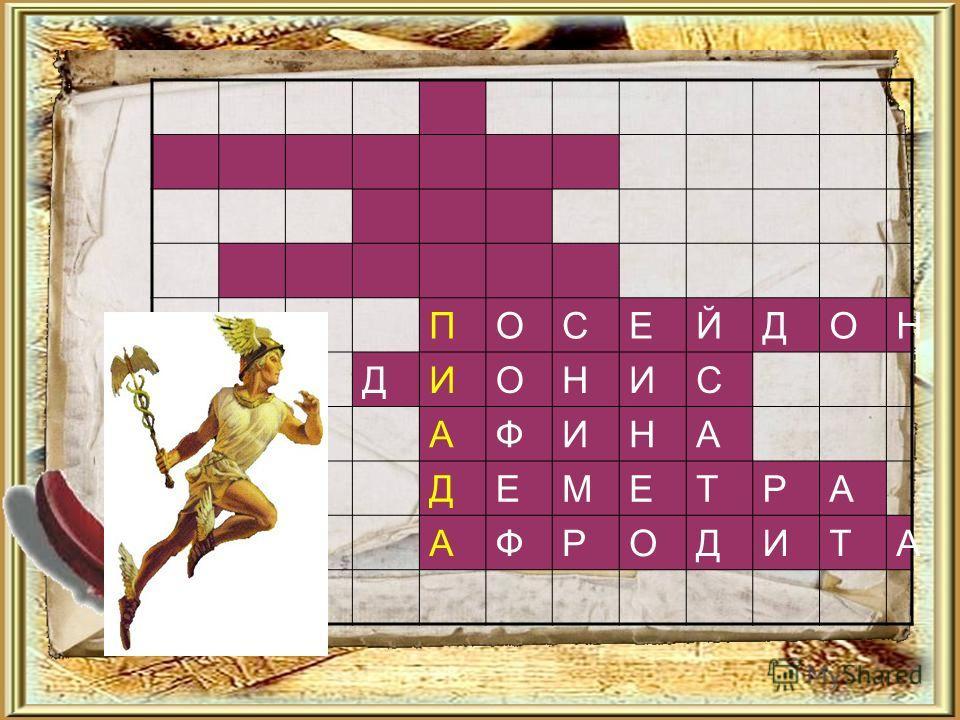 ПОСЕЙДОН ДИОНИС АФИНА ДЕМЕТРА АФРОДИТА