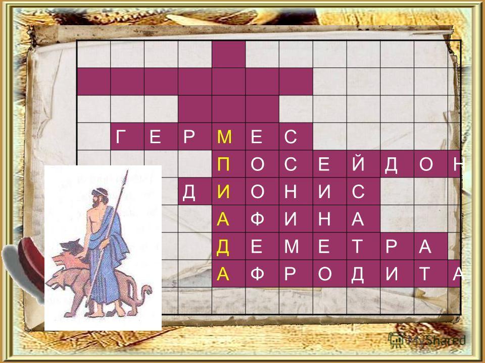 ГЕРМЕС ПОСЕЙДОН ДИОНИС АФИНА ДЕМЕТРА АФРОДИТА