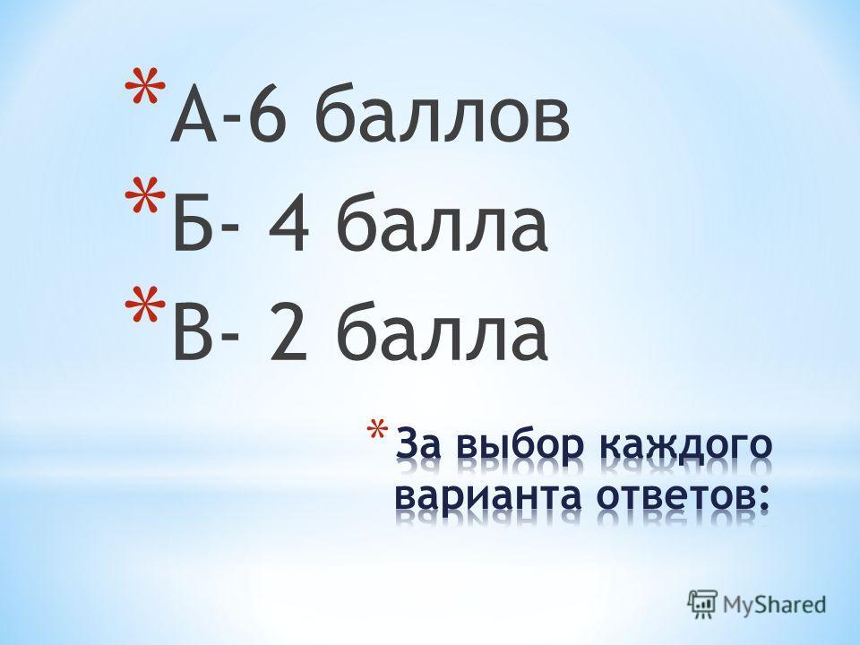 * А-6 баллов * Б- 4 балла * В- 2 балла