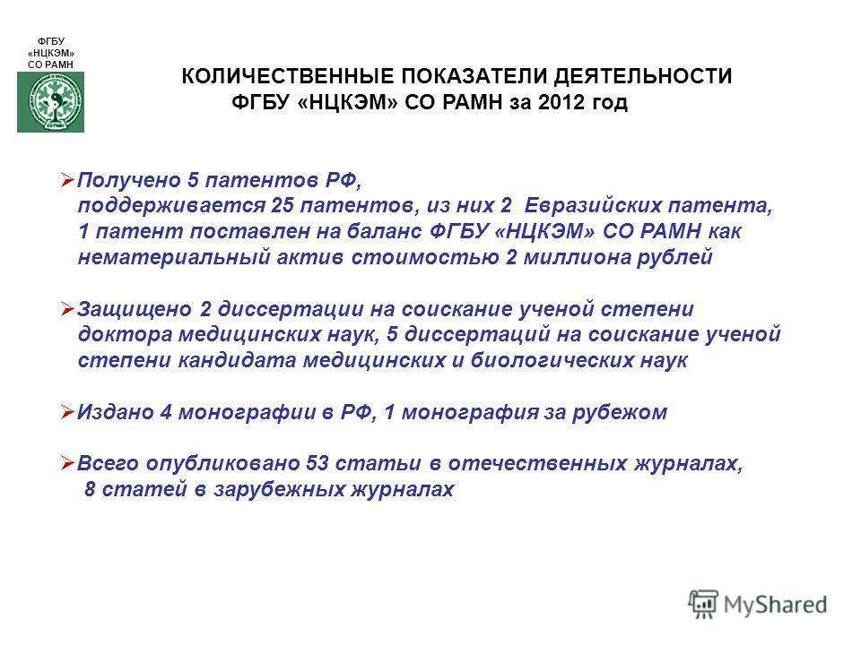 КОЛИЧЕСТВЕННЫЕ ПОКАЗАТЕЛИ ДЕЯТЕЛЬНОСТИ ФГБУ «НЦКЭМ» СО РАМН за 2012 год Получено 5 патентов РФ, поддерживается 25 патентов, из них 2 Евразийских патента, 1 патент поставлен на баланс ФГБУ «НЦКЭМ» СО РАМН как нематериальный актив стоимостью 2 миллиона