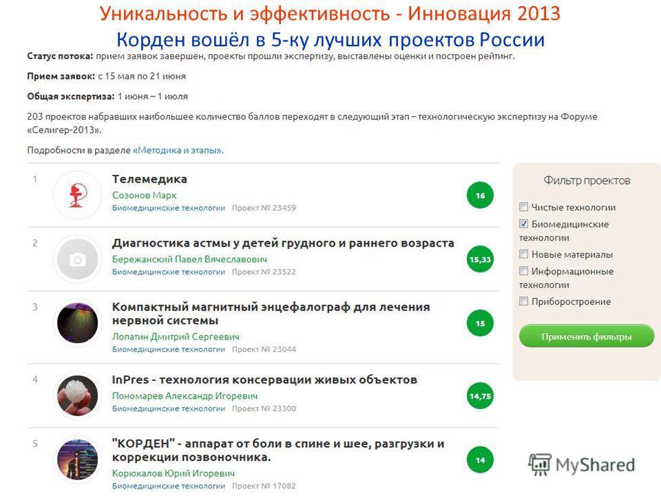 Уникальность и эффективность - Инновация 2013 Корден вошёл в 5-ку лучших проектов России