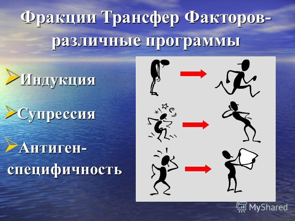 Что такое ттрансфер факторы