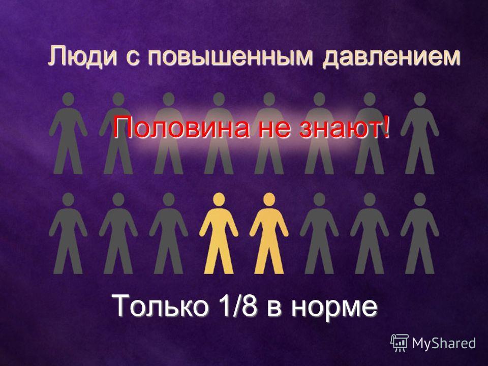 600 000 000 людей на планете 600 000 000 людей на планете 3 000 000 умирают ежегодно 3 000 000 умирают ежегодно