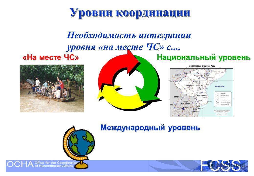 United Nations Disaster Assessment and Coordination FCSS Уровни координации Национальный уровень «На месте ЧС» Международный уровень Необходимость интеграции уровня «на месте ЧС» с....