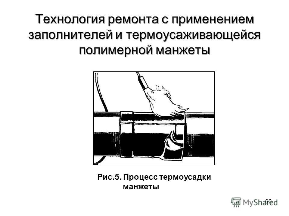 Рис.5. Процесс термоусадки манжеты Технология ремонта с применением заполнителей и термоусаживающейся полимерной манжеты 60