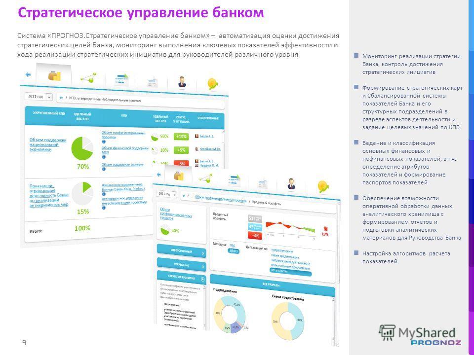 Мониторинг реализации стратегии Банка, контроль достижения стратегических инициатив Формирование стратегических карт и Сбалансированной системы показателей Банка и его структурных подразделений в разрезе аспектов деятельности и задание целевых значен