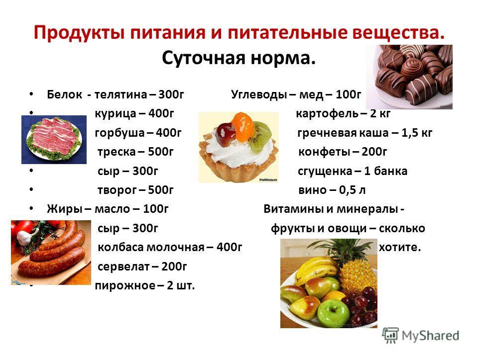 Продукты питания и питательные вещества. Суточная норма. Белок - телятина – 300 г Углеводы – мед – 100 г курица – 400 г картофель – 2 кг горбуша – 400 г гречневая каша – 1,5 кг треска – 500 г конфеты – 200 г сыр – 300 г сгущенка – 1 банка творог – 50