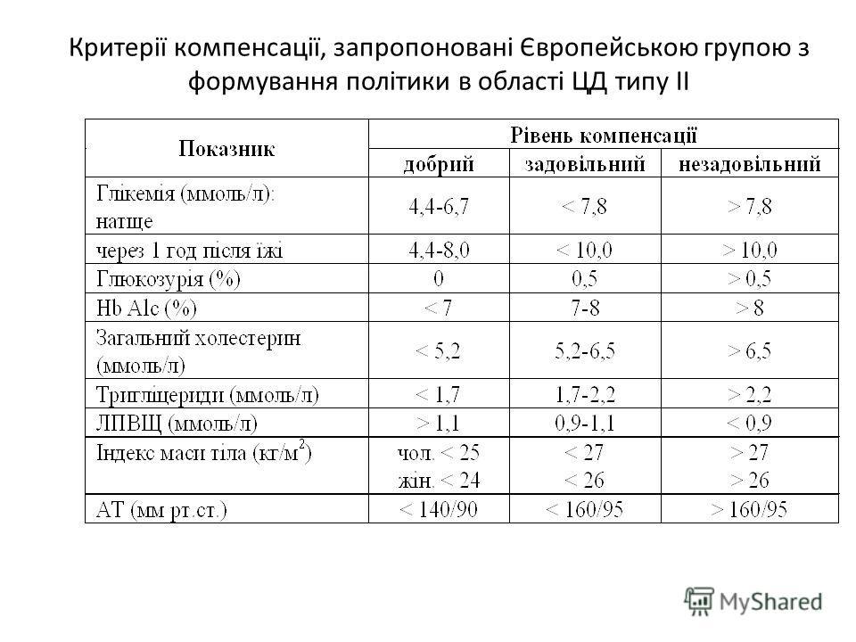 Критерії компенсації, запропоновані Європейською группою з формування політики в області ЦД типу ІІ