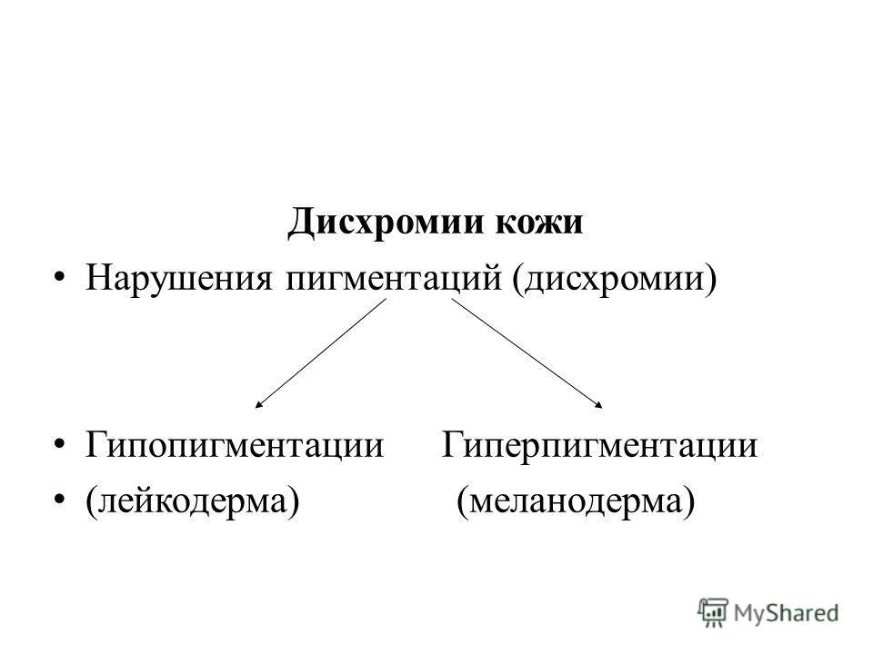 Лейколизин