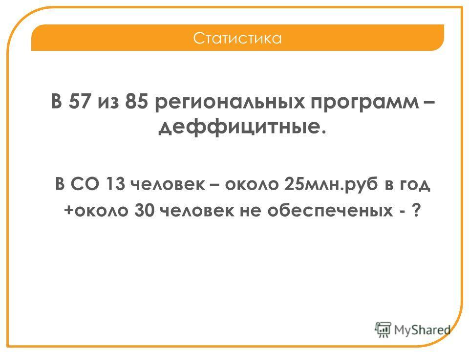 Статистика В 57 из 85 региональных программ – дефицитные. В СО 13 человек – около 25 млн.руб в год +около 30 человек не обеспеченных - ?
