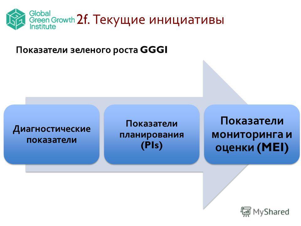 2f. Текущие инициативы Показатели зеленого роста GGGI Диагностические показатели Показатели планирования (PIs) Показатели мониторинга и оценки (MEI)