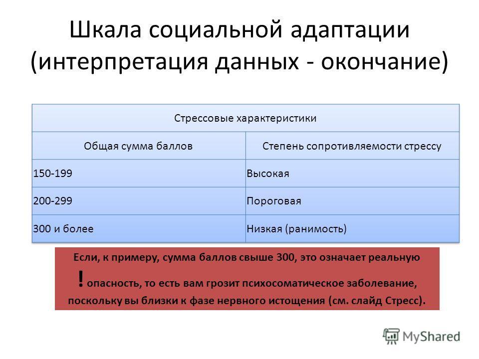 Шкала социальной адаптации (интерпретация данных - окончание) Если, к примеру, сумма баллов свыше 300, это означает реальную ! опасность, то есть вам грозит психосоматическое заболевание, поскольку вы близки к фазе нервного истощения (см. слайд Стрес