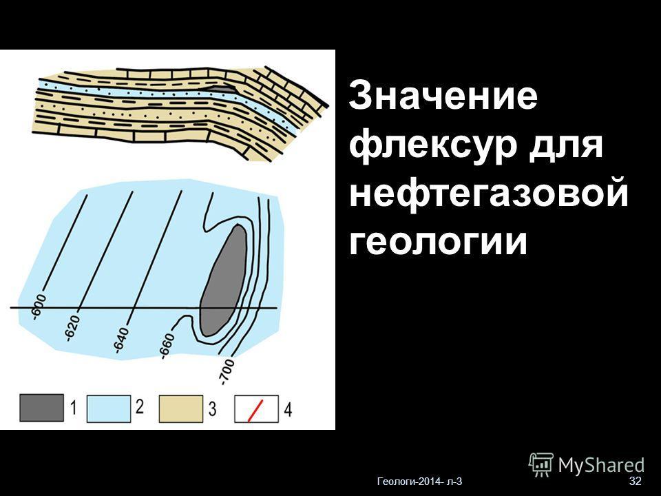 Геологи-2014- л-3 32 Значение флексур для нефтегазовой геологии