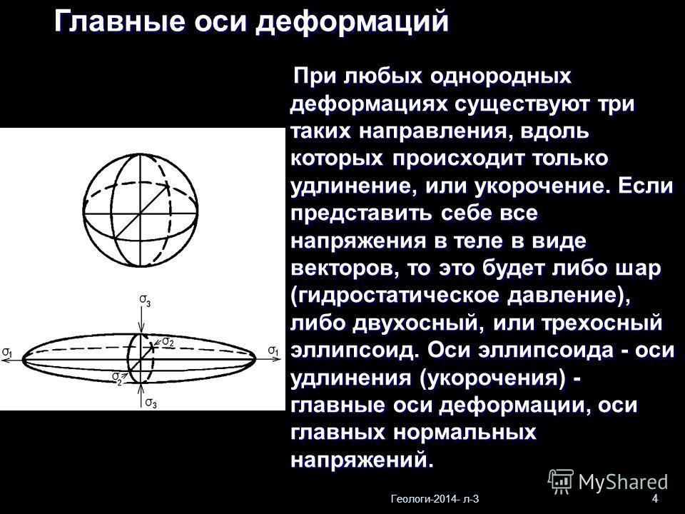Геологи-2014- л-3 4 Главные оси деформаций При любых однородных деформациях существуют три таких направления, вдоль которых происходит только удлинение, или укорочение. Если представить себе все напряжения в теле в виде векторов, то это будет либо ша