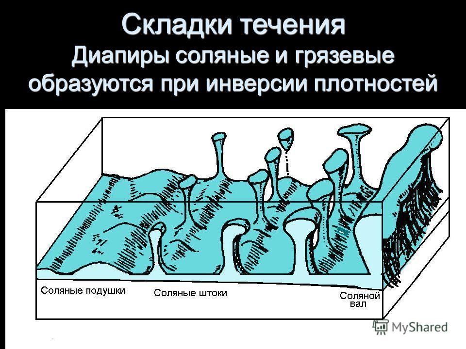 Геологи-2014- л-3 55 Складки течения Диапиры соляные и грязевые образуются при инверсии плотностей