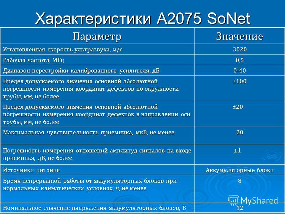 Характеристики А2075 SoNet Параметр Значение Установленная скорость ультразвука, м/с 3020 Рабочая частота, МГц 0,5 Диапазон перестройки калиброванного усилителя, дБ 0-40 Предел допускаемого значения основной абсолютной погрешности измерения координат
