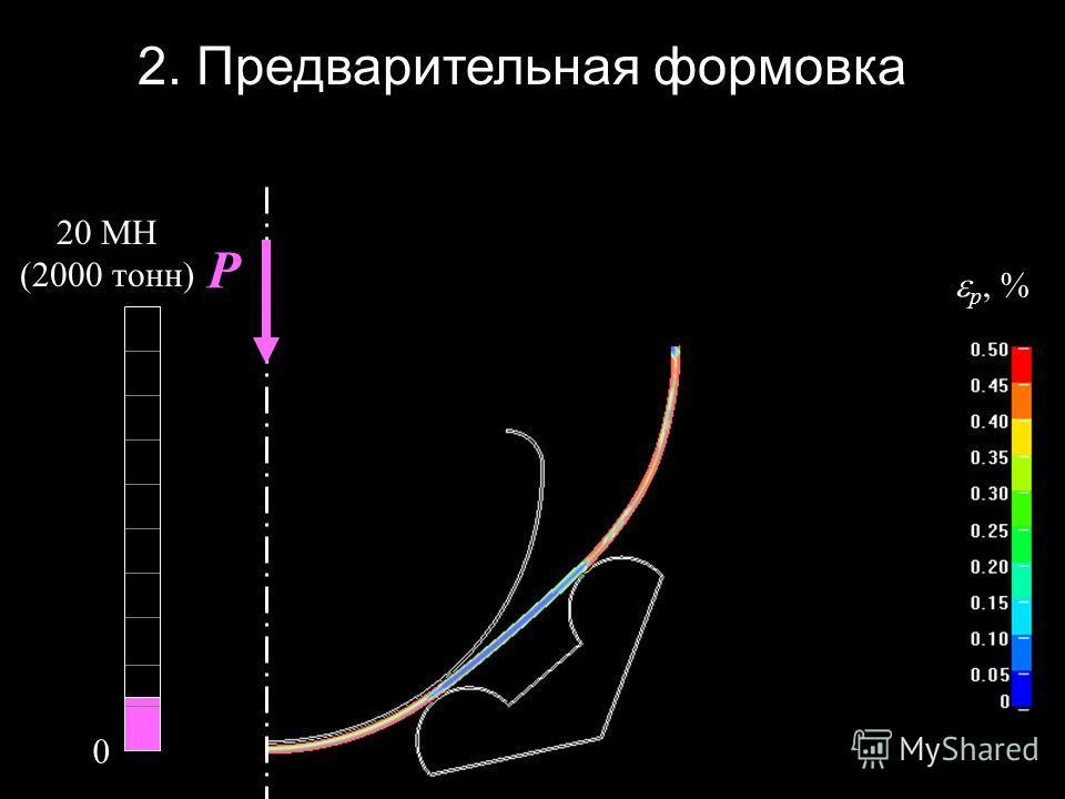 p, % P 0 2. Предварительная формовка 20 МН (2000 тонн)