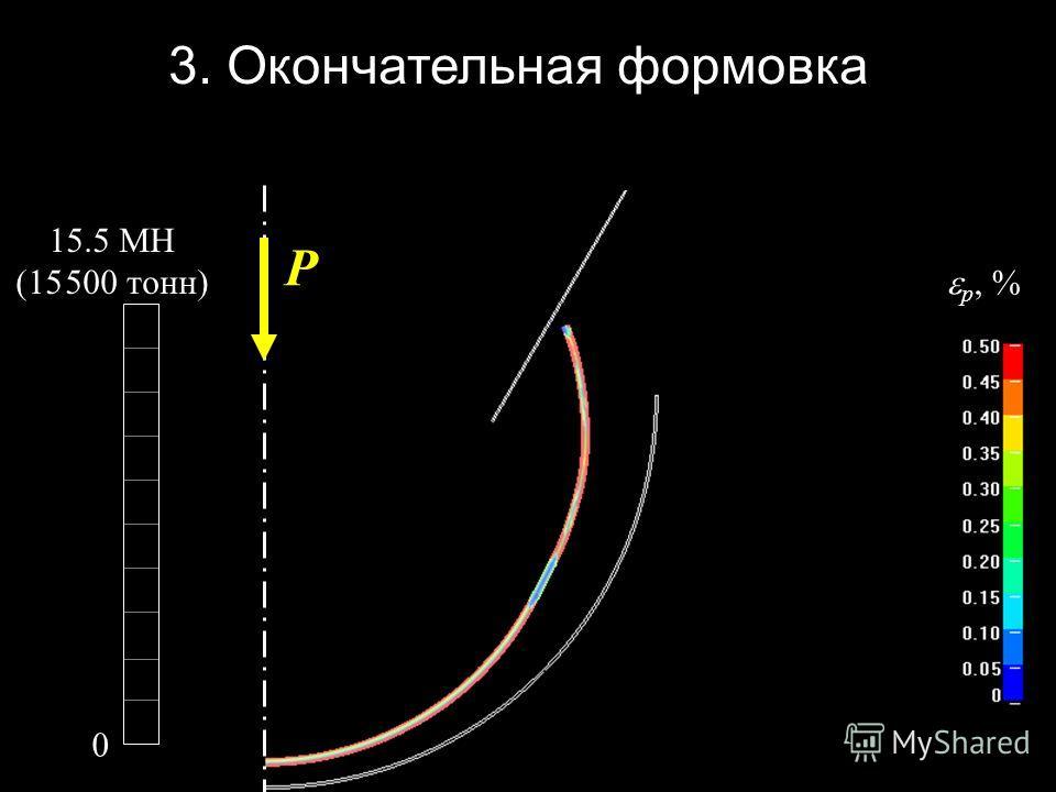 p, % 3. Окончательная формовка P 15.5 МН (15 500 тонн) 0