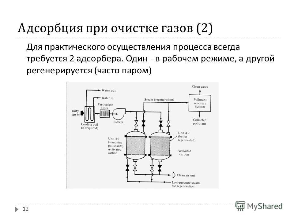 Адсорбция при очистке газов (2) Для практического осуществления процесса всегда требуется 2 адсорбера. Один - в рабочем режиме, а другой регенерируется ( часто паром ) 12