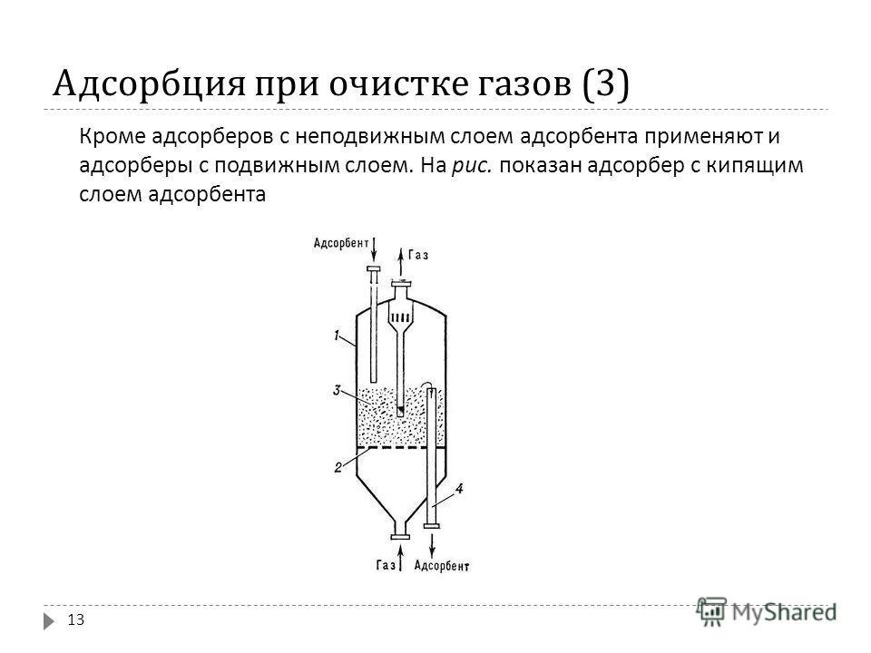 Адсорбция при очистке газов (3) Кроме адсорберов с неподвижным слоем адсорбента применяют и адсорберы с подвижным слоем. На рис. показан адсорбер с кипящим слоем адсорбента 13