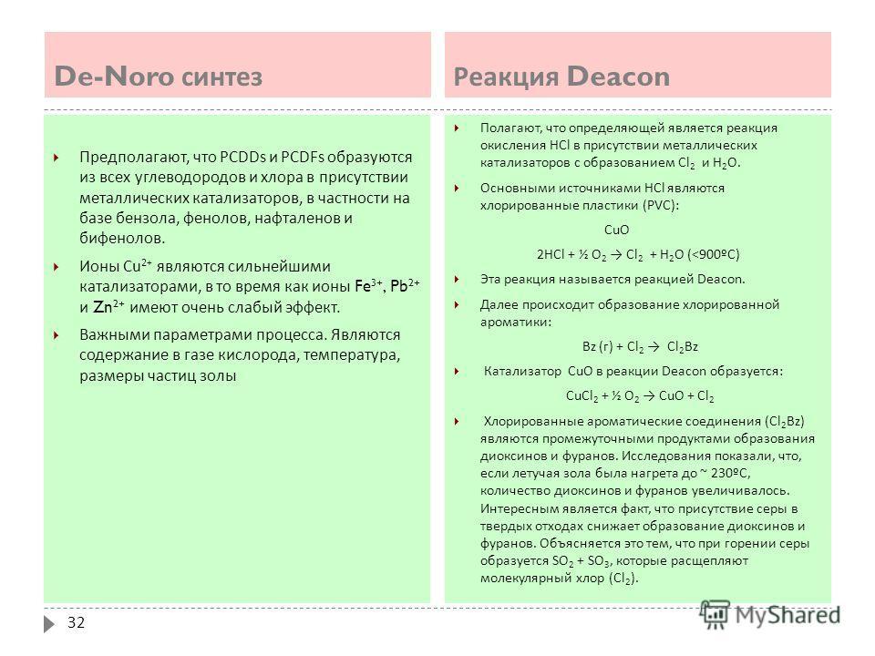 De-Noro синтез Реакция Deacon Предполагают, что PCDDs и PCDFs образуются из всех углеводородов и хлора в присутствии металлических катализаторов, в частности на базе бензола, фенолов, нафталенов и бифенолов. Ионы С u 2+ являются сильнейшими катализат