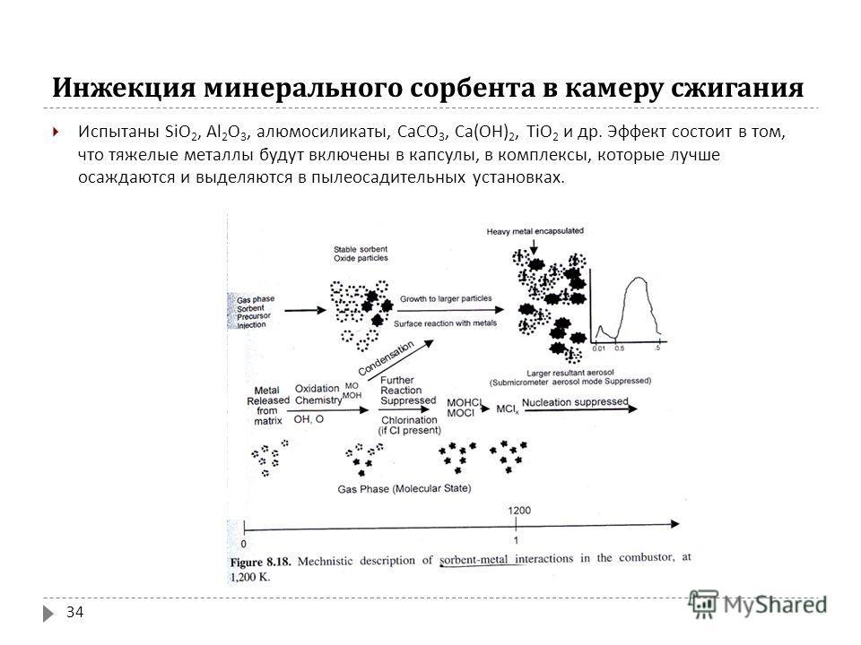 Инжекция минерального сорбента в камеру сжигания Испытаны SiO 2, Al 2 O 3, алюмосиликаты, CaCO 3, Ca(OH) 2, TiO 2 и др. Эффект состоит в том, что тяжелые металлы будут включены в капсулы, в комплексы, которые лучше осаждаются и выделяются в пылеосади
